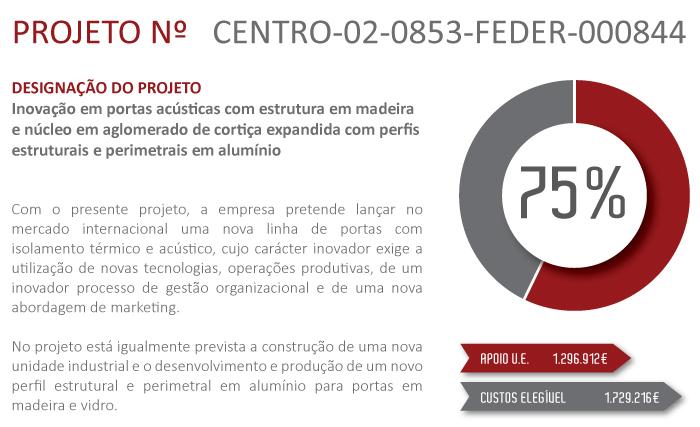 Ficha projeto | PORTUGAL 2020